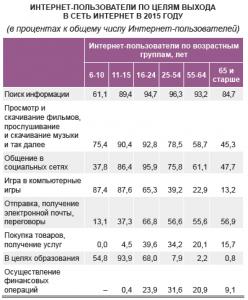 belstat_2016